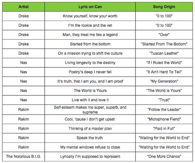 Sprite-lyrics